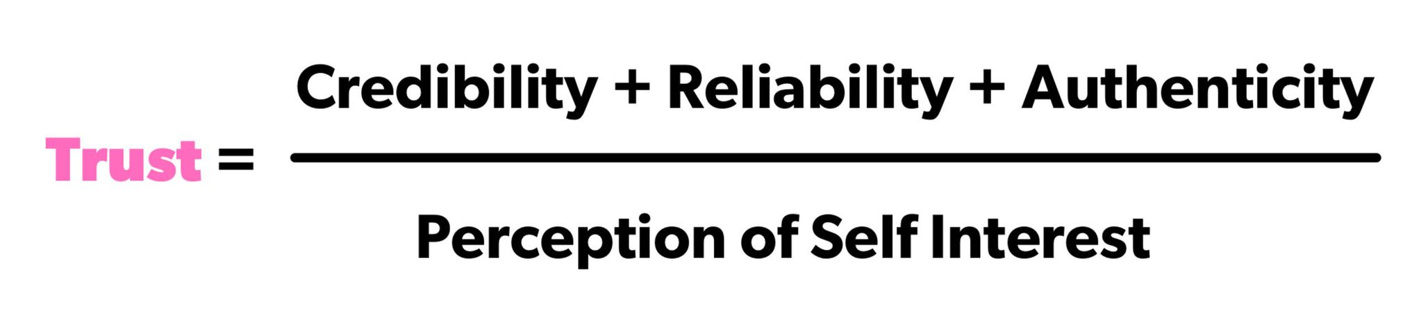 Trust= credibility + reliability + authenticity / perception of self interest